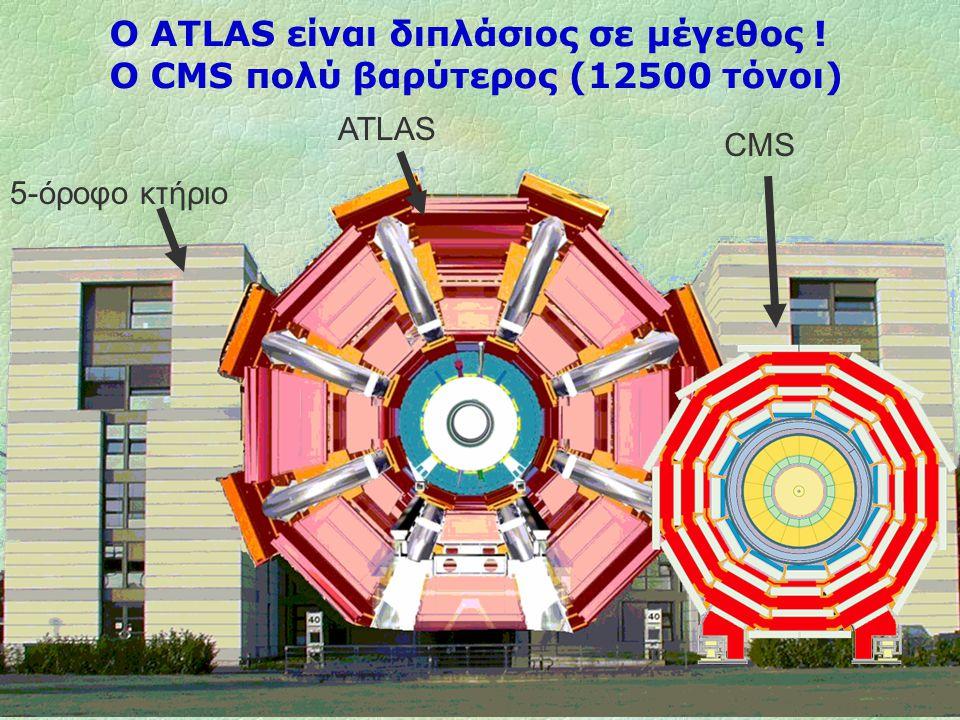 Ο ATLAS είναι διπλάσιος σε μέγεθος ! Ο CMS πολύ βαρύτερος (12500 τόνοι)