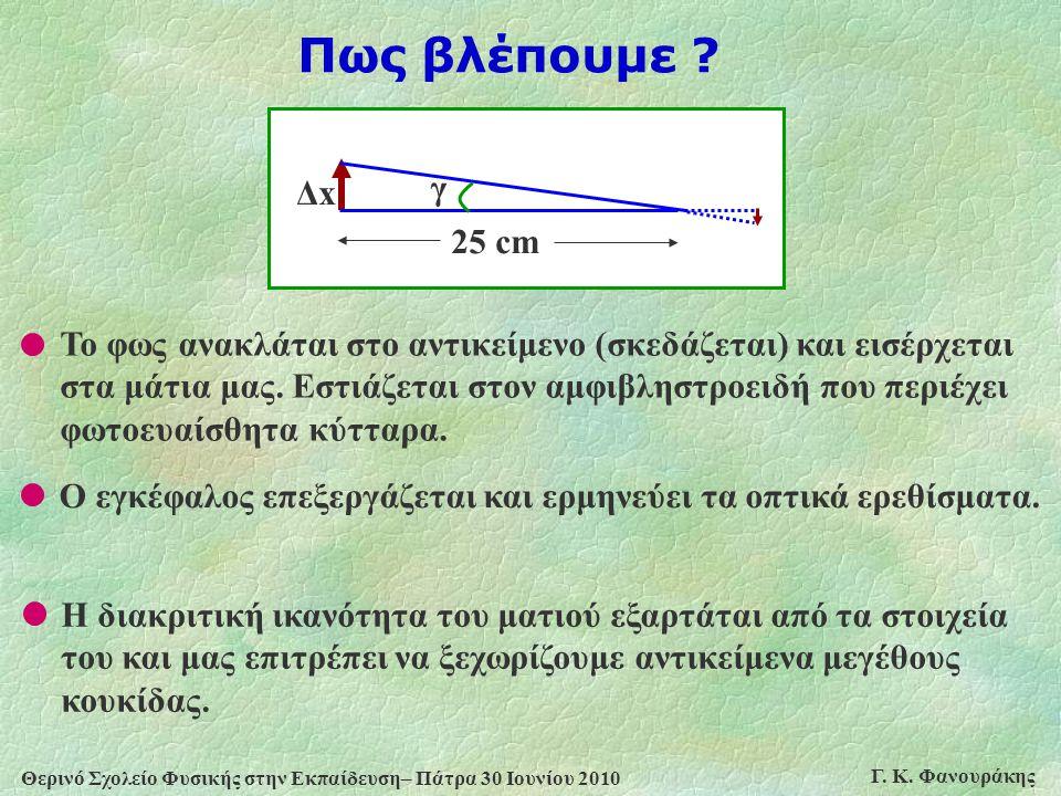 Πως βλέπουμε γ. 25 cm. Δx.