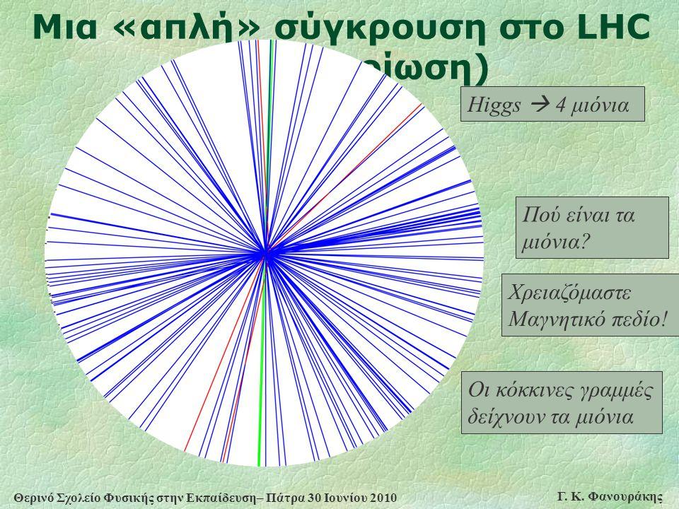 Μια «απλή» σύγκρουση στο LHC (Προσομοίωση)