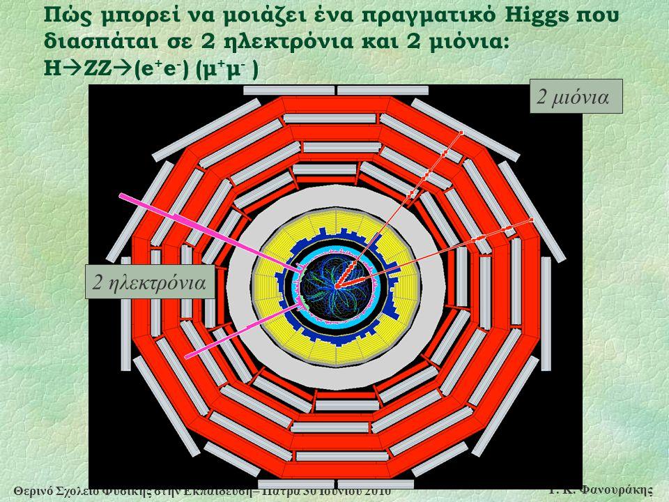 Πώς μπορεί να μοιάζει ένα πραγματικό Higgs που διασπάται σε 2 ηλεκτρόνια και 2 μιόνια: HZZ(e+e-) (μ+μ- )