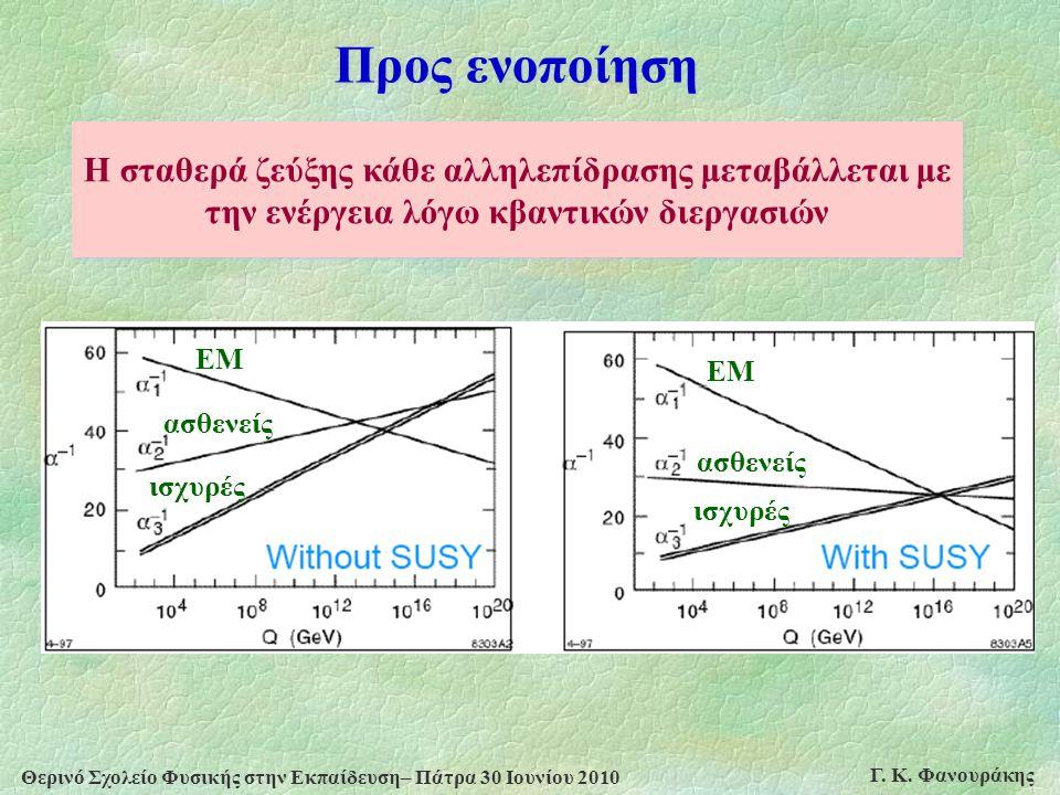 Προς ενοποίηση Η σταθερά ζεύξης κάθε αλληλεπίδρασης μεταβάλλεται με την ενέργεια λόγω κβαντικών διεργασιών.