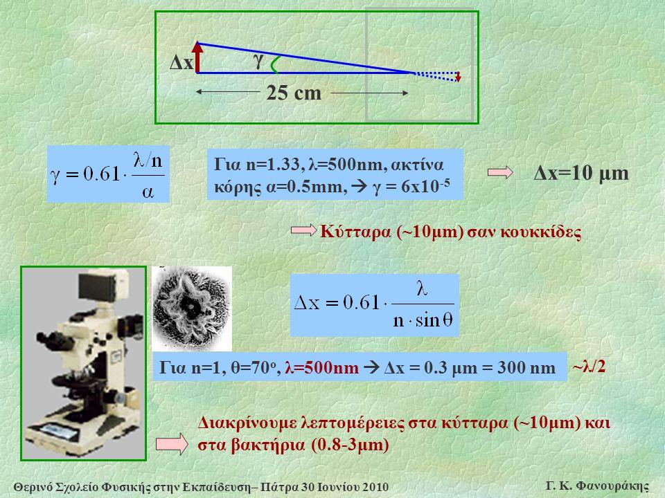 γ 25 cm. Δx. Για n=1.33, λ=500nm, ακτίνα κόρης α=0.5mm,  γ = 6x10-5. Δx=10 μm. Κύτταρα (~10μm) σαν κουκκίδες.