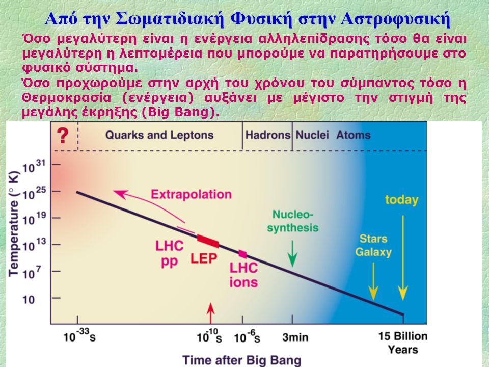 Από την Σωματιδιακή Φυσική στην Αστροφυσική
