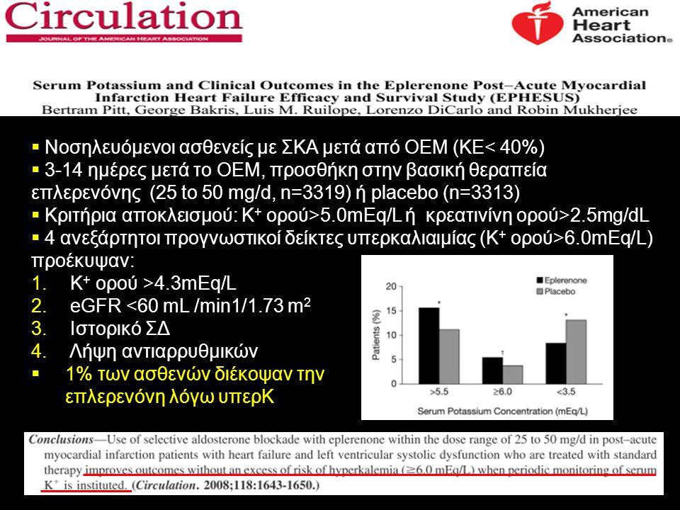 Nοσηλευόμενοι ασθενείς με ΣΚΑ μετά από ΟΕΜ (ΚΕ< 40%)