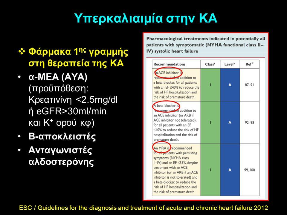 Υπερκαλιαιμία στην ΚΑ Φάρμακα 1ης γραμμής στη θεραπεία της ΚΑ