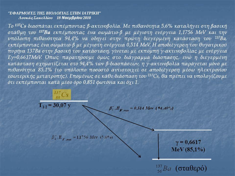 (σταθερό) γ = 0,6617 MeV (85,1%) T1/2 = 30,07 y