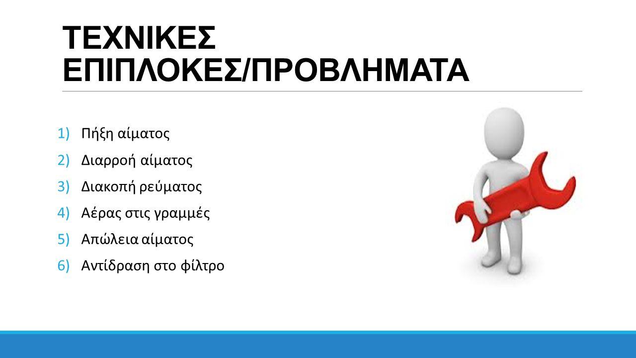 ΤΕΧΝΙΚΕΣ ΕΠΙΠΛΟΚΕΣ/ΠΡΟΒΛΗΜΑΤΑ
