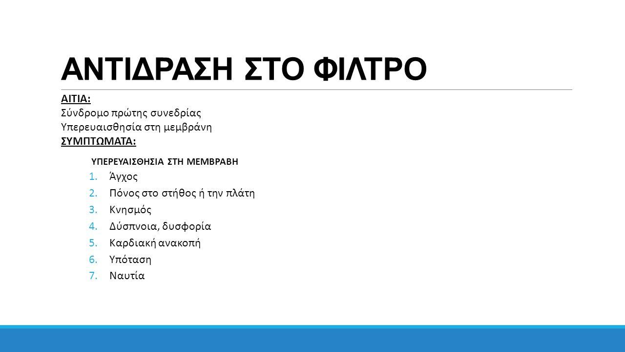 ΑΝΤΙΔΡΑΣΗ ΣΤΟ ΦΙΛΤΡΟ ΑΙΤΙΑ: Σύνδρομο πρώτης συνεδρίας