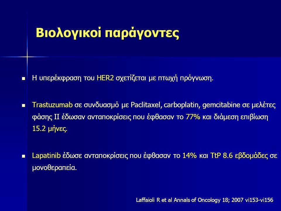 Βιολογικοί παράγοντες