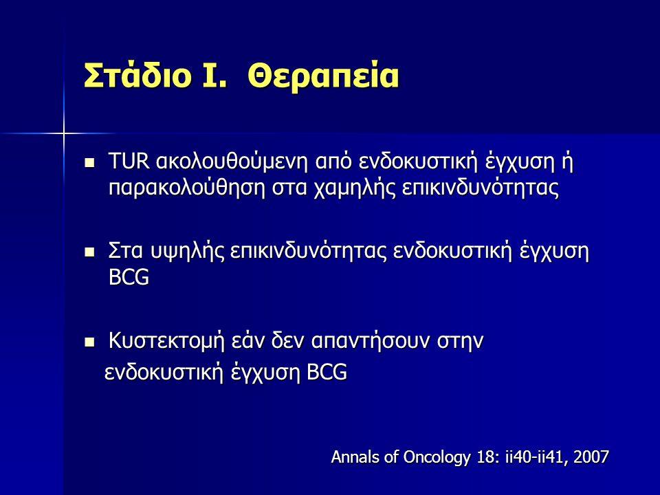 Στάδιο Ι. Θεραπεία Annals of Oncology 18: ii40-ii41, 2007