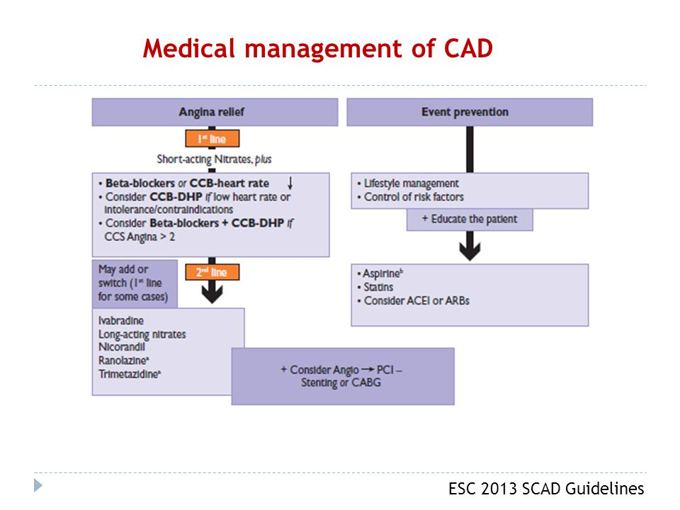 Medical management of CAD