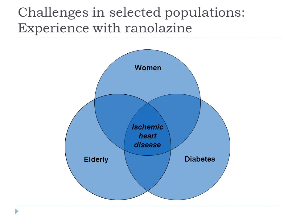 Challenges in selected populations: Experience with ranolazine