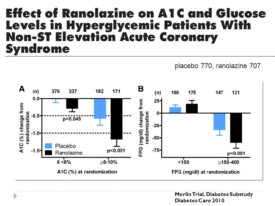 non-ST elevation ACS placebo 770, ranolazine 707