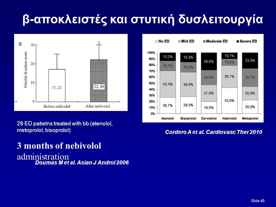 β-αποκλειστές και στυτική δυσλειτουργία