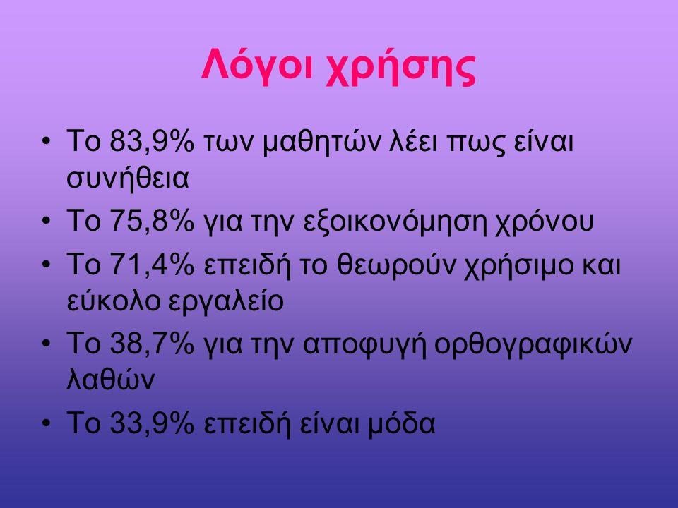 Λόγοι χρήσης Το 83,9% των μαθητών λέει πως είναι συνήθεια