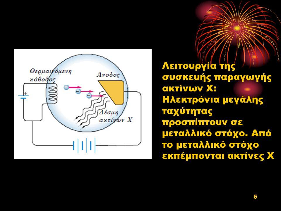 Λειτουργία της συσκευής παραγωγής ακτίνων Χ: