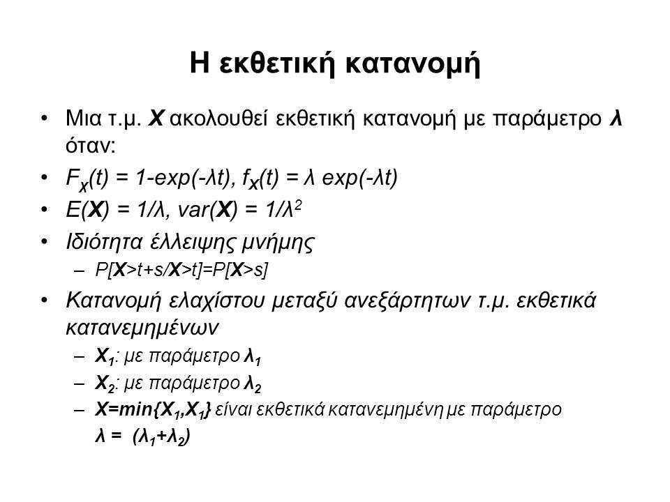 Η εκθετική κατανομή Μια τ.μ. Χ ακολουθεί εκθετική κατανομή με παράμετρο λ όταν: Fχ(t) = 1-exp(-λt), fΧ(t) = λ exp(-λt)