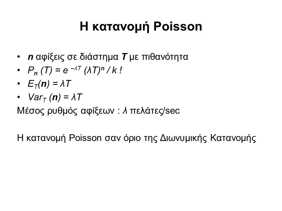 Η κατανομή Poisson n αφίξεις σε διάστημα Τ με πιθανότητα