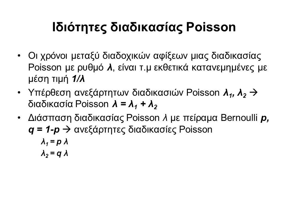 Ιδιότητες διαδικασίας Poisson