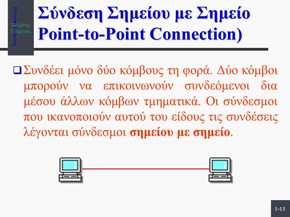 Σύνδεση Σημείου με Σημείο Point-to-Point Connection)