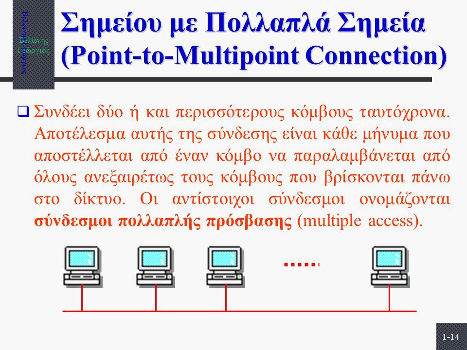Σημείου με Πολλαπλά Σημεία (Point-to-Multipoint Connection)