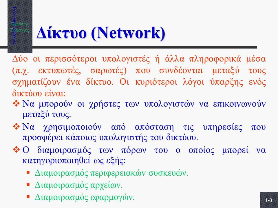 Βελώνης Γεώργιος Δίκτυο (Network)