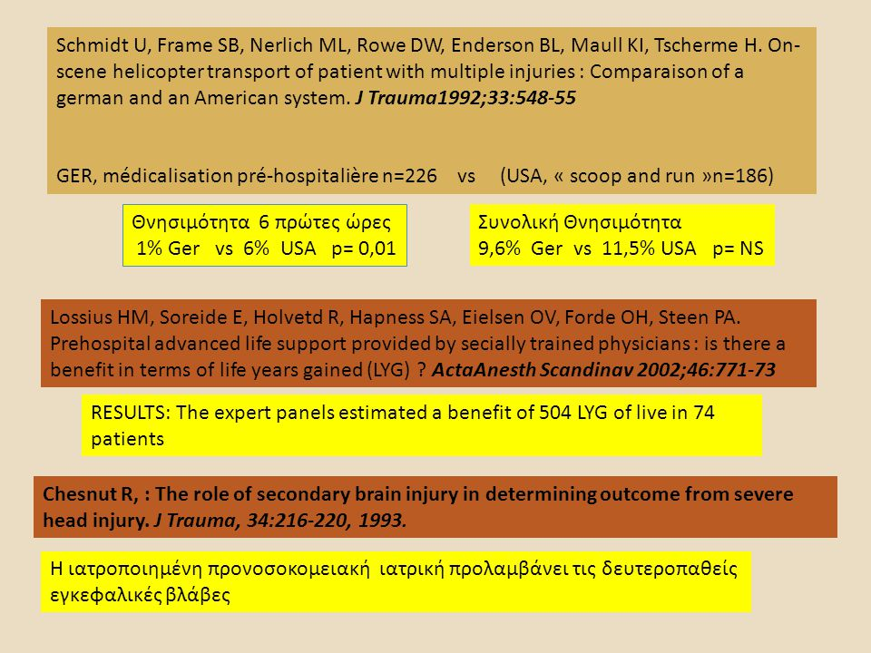 Schmidt U, Frame SB, Nerlich ML, Rowe DW, Enderson BL, Maull KI, Tscherme H. On-scene helicopter transport of patient with multiple injuries : Comparaison of a german and an American system. J Trauma1992;33:548-55