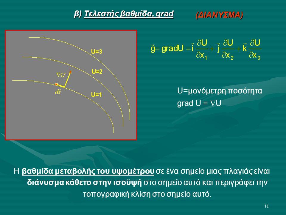 β) Τελεστής βαθμίδα, grad