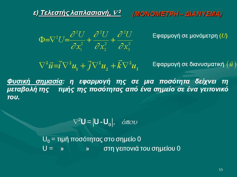 ε) Τελεστής λαπλασιανή,  2 (ΜΟΝΟΜΕΤΡΗ – ΔΙΑΝΥΣΜΑ)