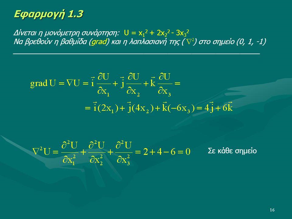 Εφαρμογή 1.3 Δίνεται η μονόμετρη συνάρτηση: U = x12 + 2x22 - 3x32