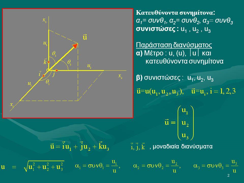 Κατευθύνοντα συνημίτονα: α1= συνθ1, α2= συνθ2, α3= συνθ3