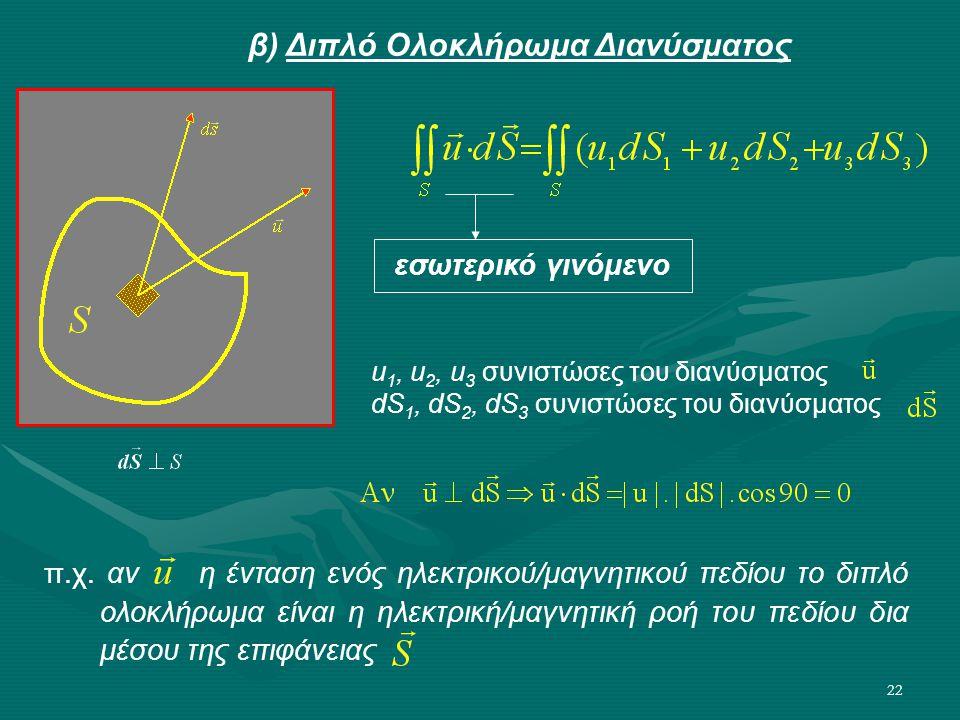 β) Διπλό Ολοκλήρωμα Διανύσματος