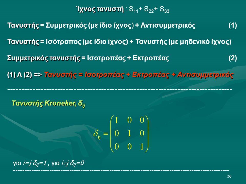 Ίχνος τανυστή : S11+ S22+ S33 Τανυστής = Συμμετρικός (με ίδιο ίχνος) + Αντισυμμετρικός (1)