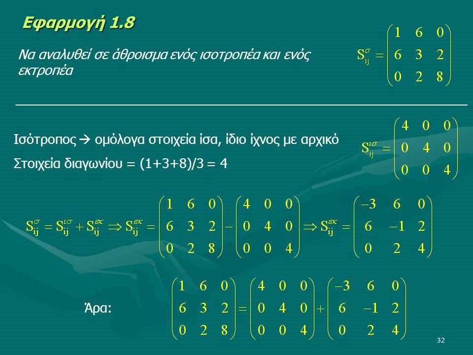 Εφαρμογή 1.8 Να αναλυθεί σε άθροισμα ενός ισοτροπέα και ενός εκτροπέα