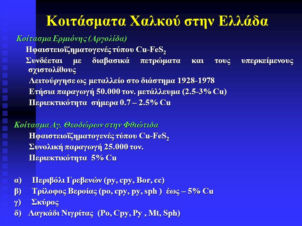 Κοιτάσματα Χαλκού στην Ελλάδα