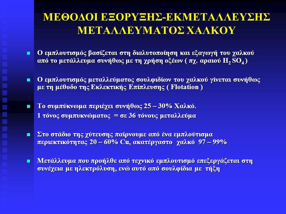 ΜΕΘΟΔΟΙ ΕΞΟΡΥΞΗΣ-ΕΚΜΕΤΑΛΛΕΥΣΗΣ ΜΕΤΑΛΛΕΥΜΑΤΟΣ ΧΑΛΚΟΥ