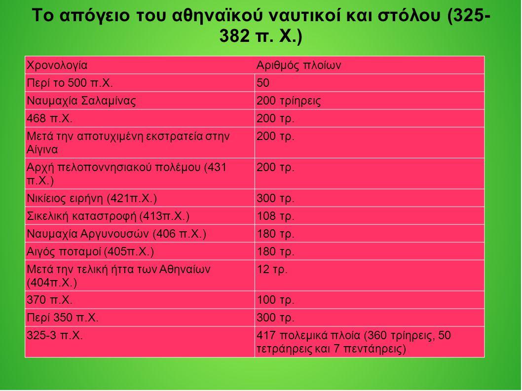 Το απόγειο του αθηναϊκού ναυτικοί και στόλου (325-382 π. Χ.)