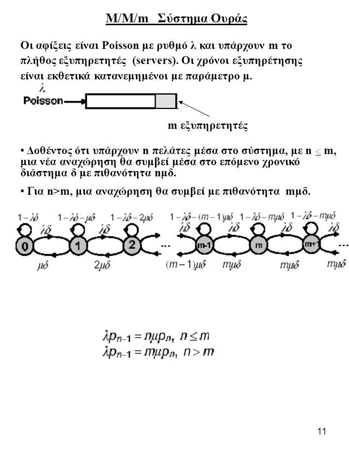 Μ/Μ/m Σύστημα Ουράς
