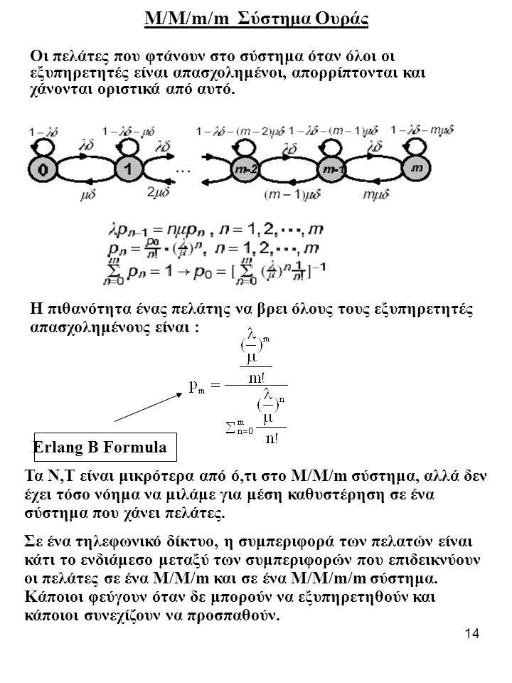 Μ/Μ/m/m Σύστημα Ουράς