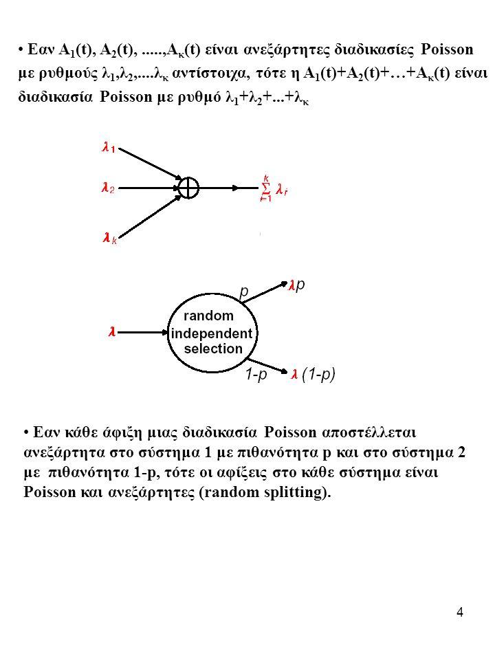 Εαν A1(t), A2(t), .....,Ακ(t) είναι ανεξάρτητες διαδικασίες Poisson με ρυθμούς λ1,λ2,....λκ αντίστοιχα, τότε η Α1(t)+A2(t)+…+Aκ(t) είναι διαδικασία Poisson με ρυθμό λ1+λ2+...+λκ