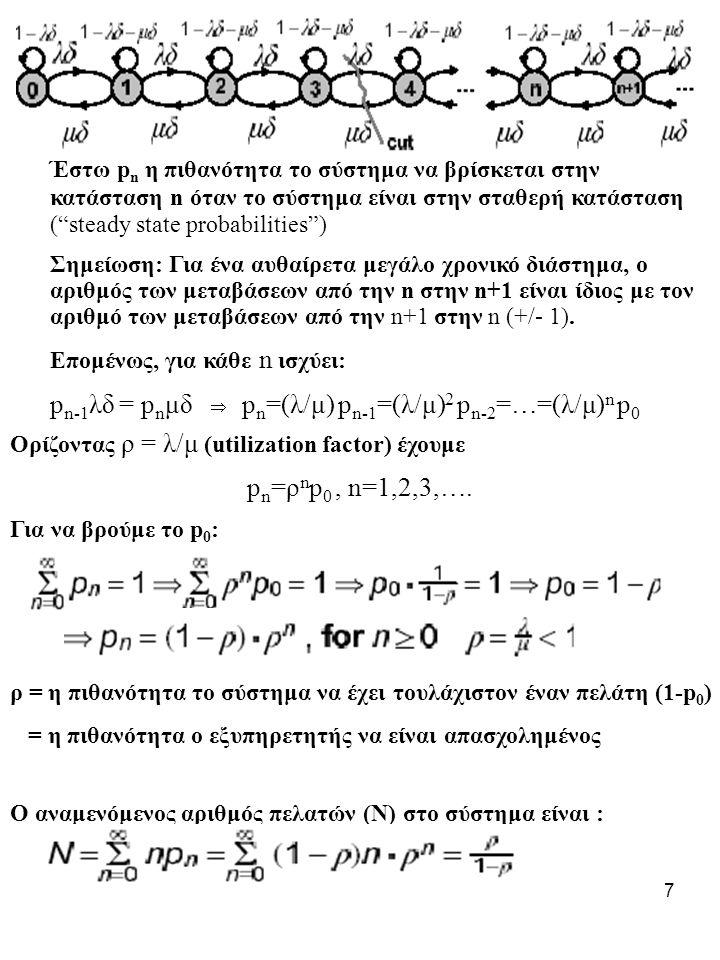 pn-1λδ = pnμδ pn=(λ/μ) pn-1=(λ/μ)2 pn-2=…=(λ/μ)n p0
