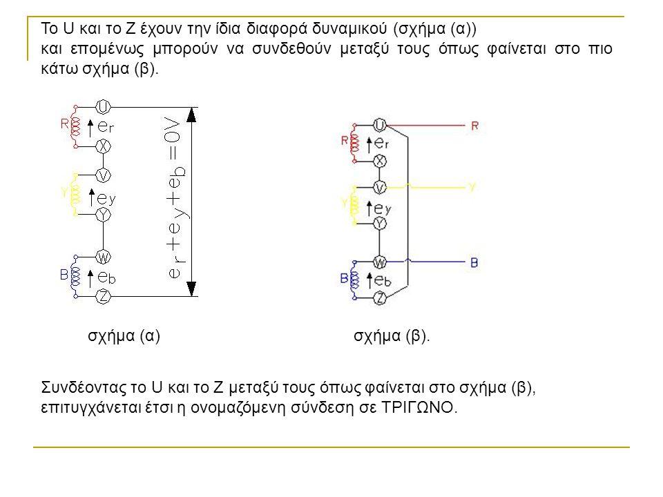 Το U και το Z έχουν την ίδια διαφορά δυναμικού (σχήμα (α))