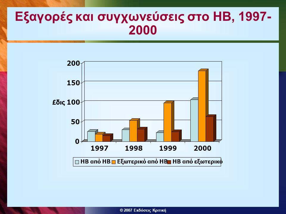Εξαγορές και συγχωνεύσεις στο ΗΒ, 1997-2000