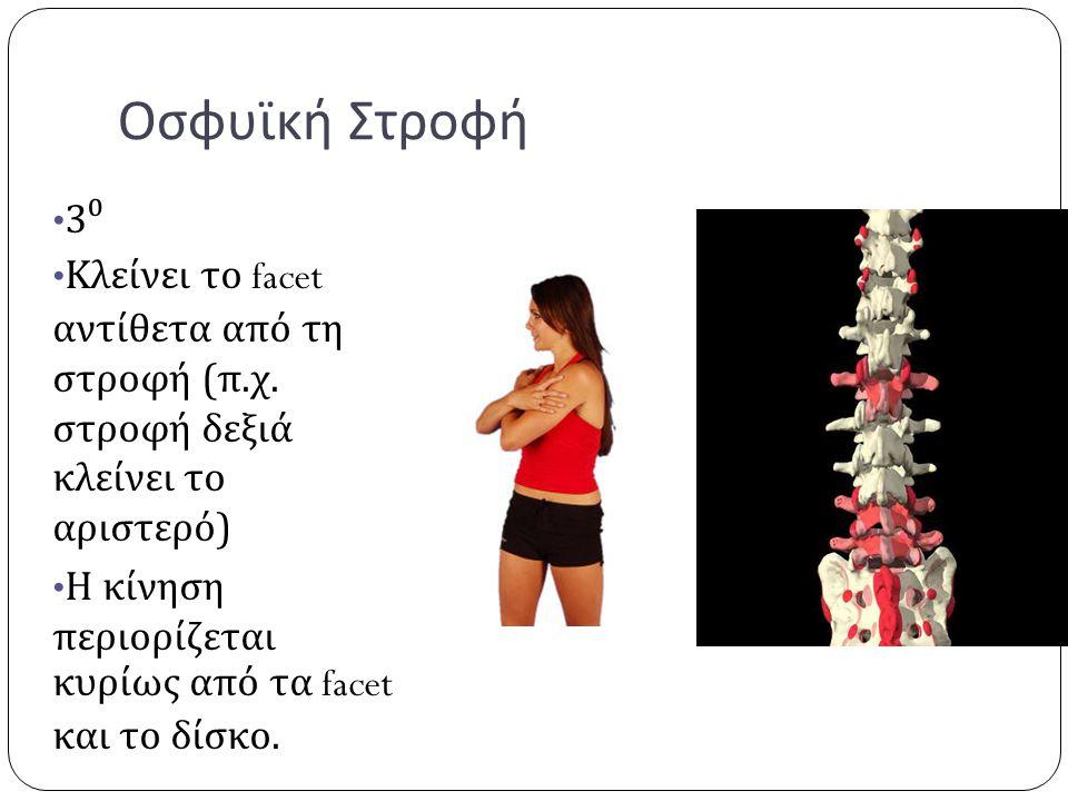Οσφυϊκή Στροφή 3⁰. Κλείνει το facet αντίθετα από τη στροφή (π.χ. στροφή δεξιά κλείνει το αριστερό)