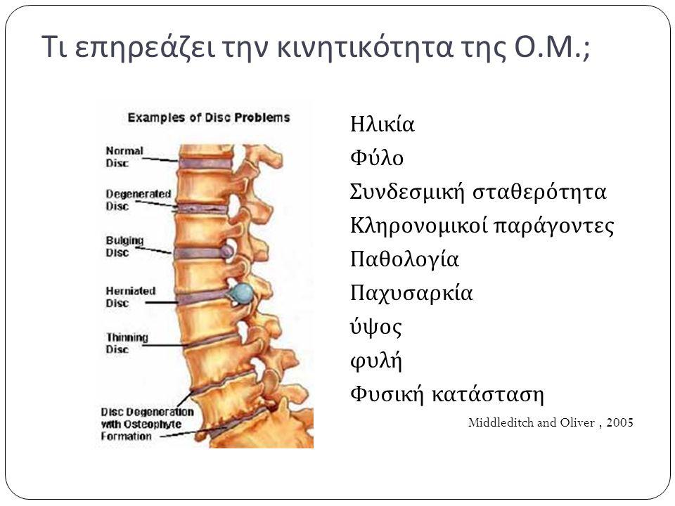 Τι επηρεάζει την κινητικότητα της Ο.Μ.;
