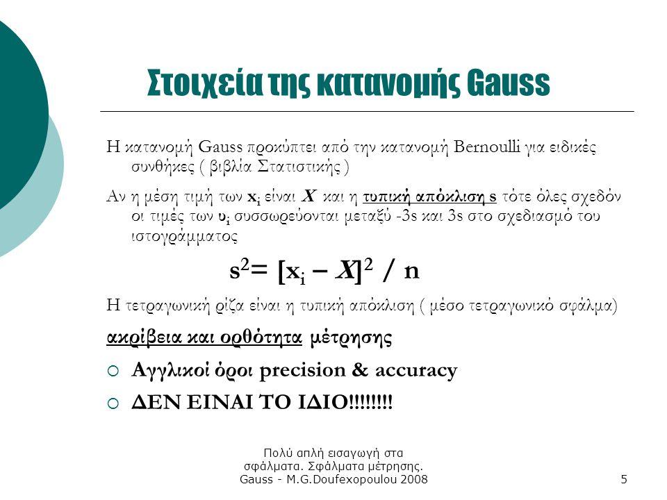 Στοιχεία της κατανομής Gauss