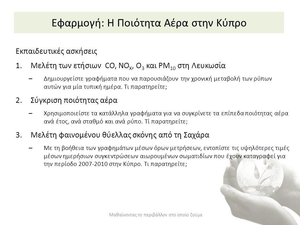 Εφαρμογή: Η Ποιότητα Αέρα στην Κύπρο