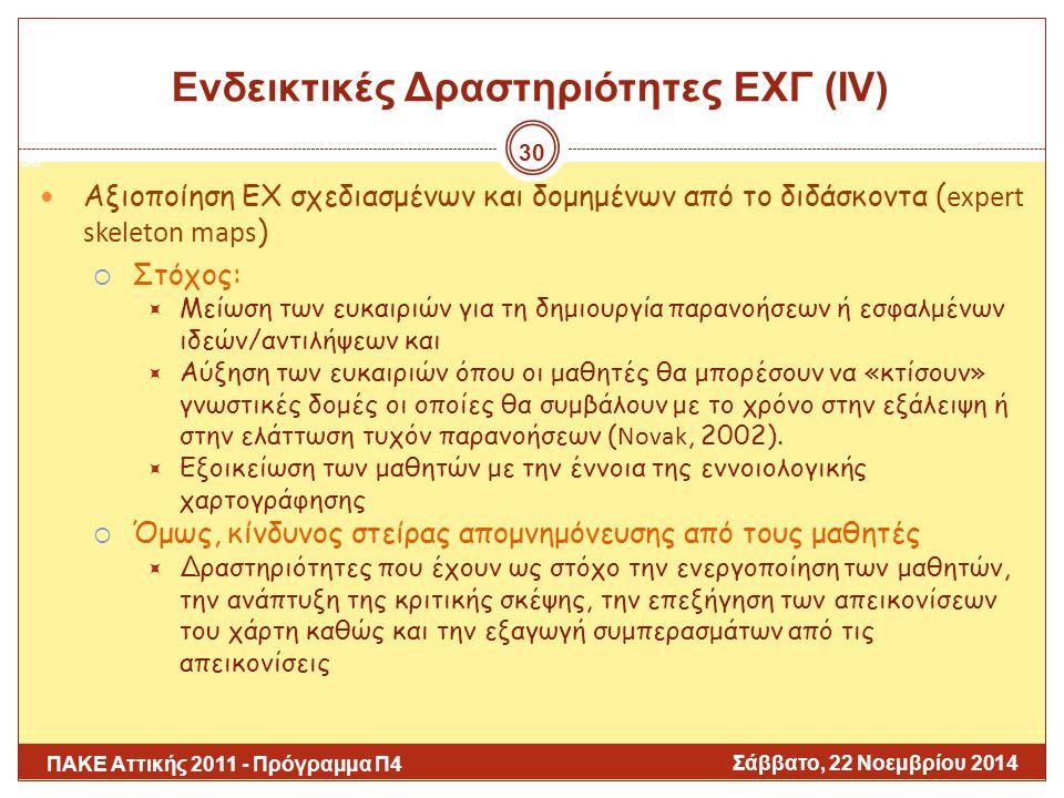 Ενδεικτικές Δραστηριότητες ΕΧΓ (ΙV)