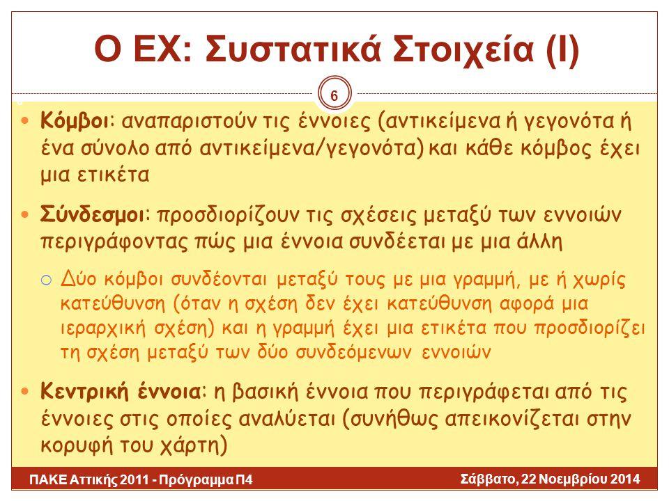 Ο ΕΧ: Συστατικά Στοιχεία (Ι)