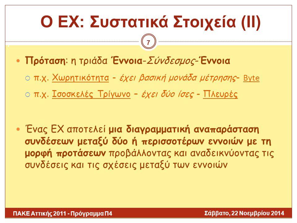 Ο ΕΧ: Συστατικά Στοιχεία (ΙΙ)